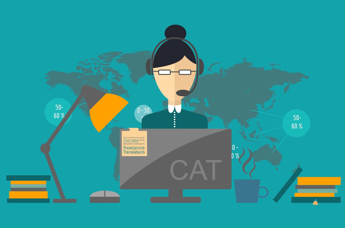 cat-tools
