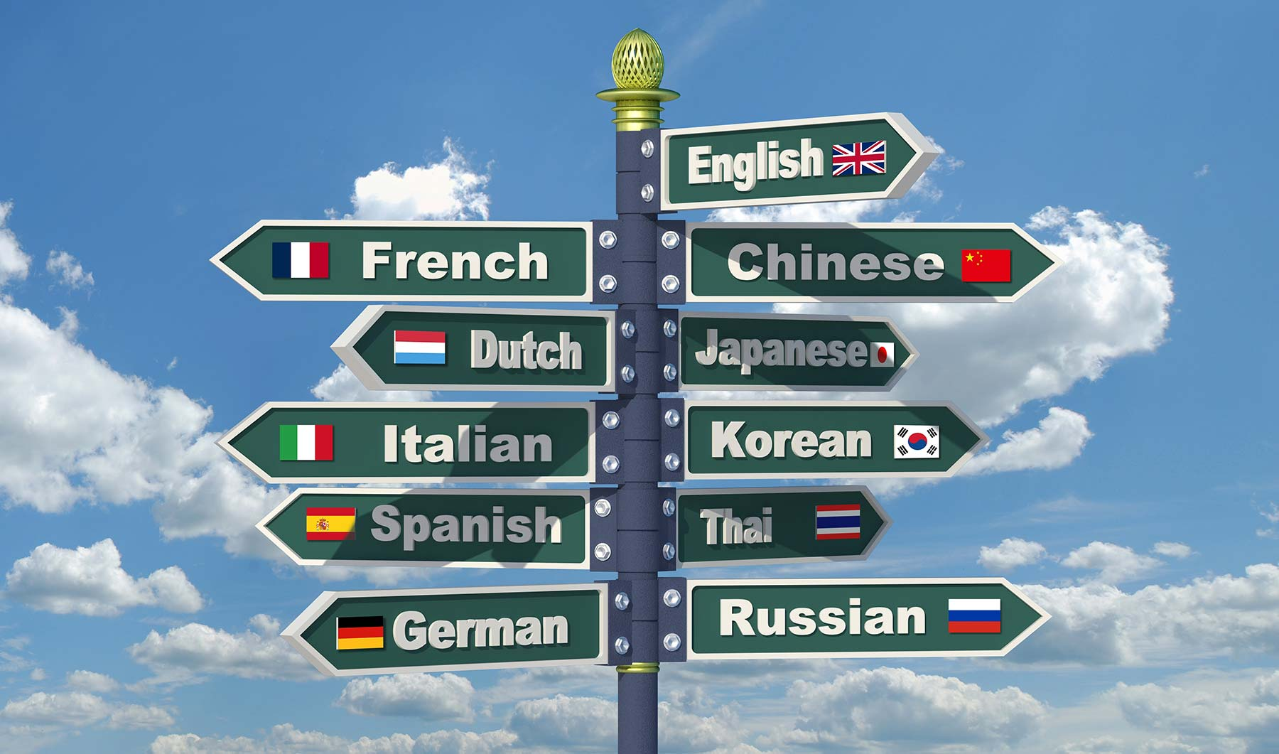 Top Languages For Business Translation Big Translation - World top language list