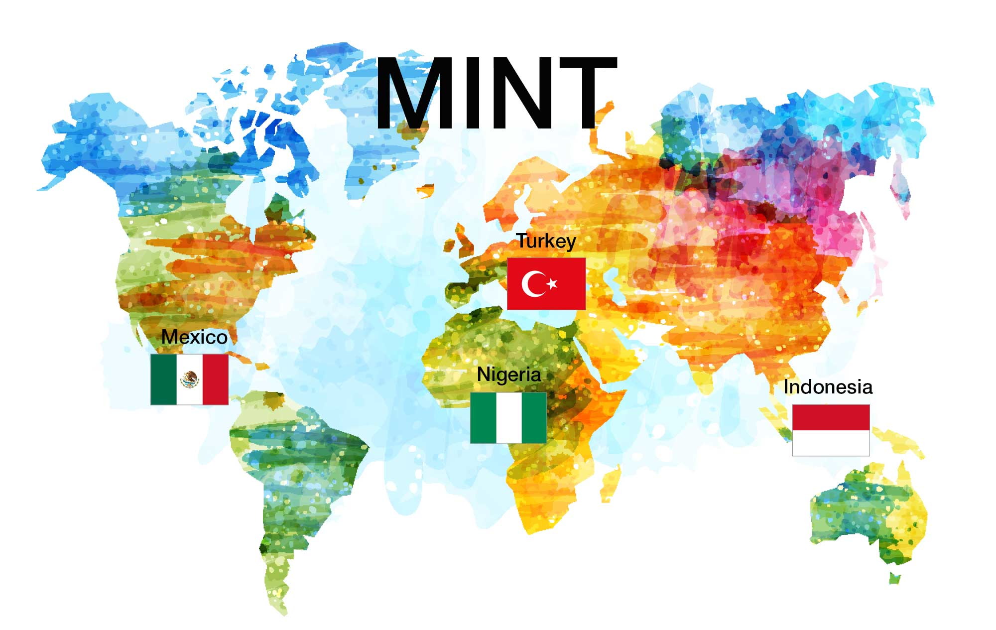 MINT Countries